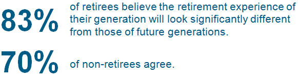 Age-Gender-Retirement-img1.png