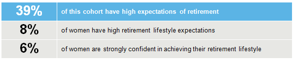 Age-Gender-Retirement-img2.png