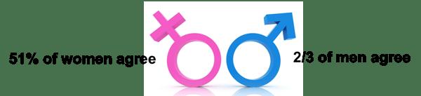 Age-Gender-Retirement-img4-1