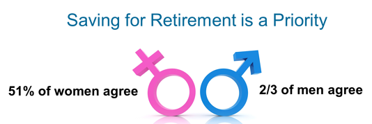 Age-Gender-Retirement-img4.png