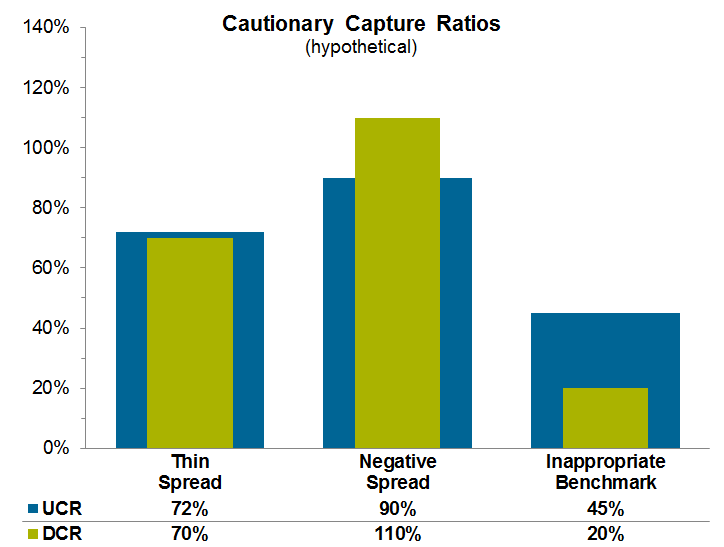 Capture Ratios-Image 2-EN.png