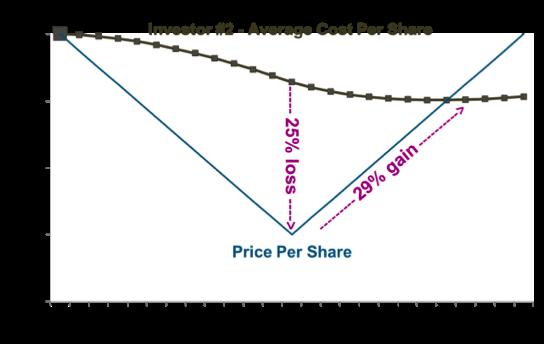 June-2016-Downside protections strategies - downside3 - image 4 - EN.png