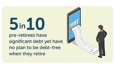 5 10 pre-retirees have significant debt yet have no plan to be debt-free when they retire.