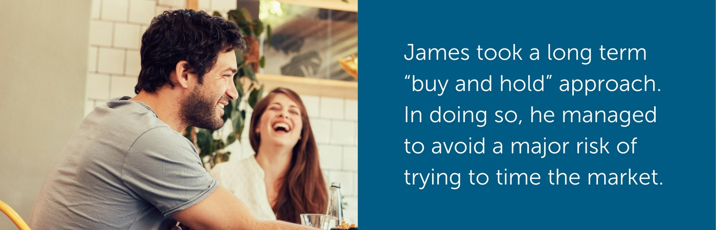 """James took a long term """"buy and hold"""" approach. In doing so, he managed to avoid a major risk of trying to time the market:"""