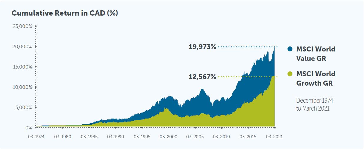 cumulative-returns-eng