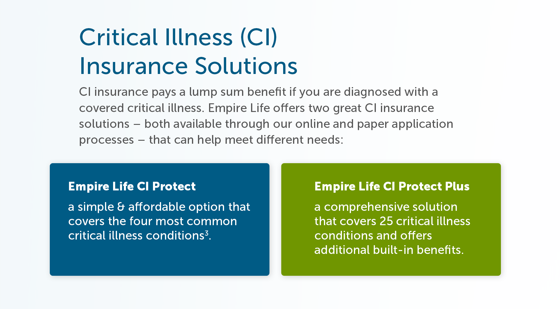 Critical Illness (CI) Insurance Solutions  CI insurance pays a lump sum benefit if you are diagnosed with a covered critical illness. Empire Life offers two great CI insurance solutions -- both available through our online and paper application processes -- that can help meet different needs: Empire Life CI Protect –  a simple & affordable option that covers the four most common critical illness conditions3. Empire Life CI Protect Plus – a comprehensive solution that covers 25 critical illness conditions and offers additional built-in benefits.