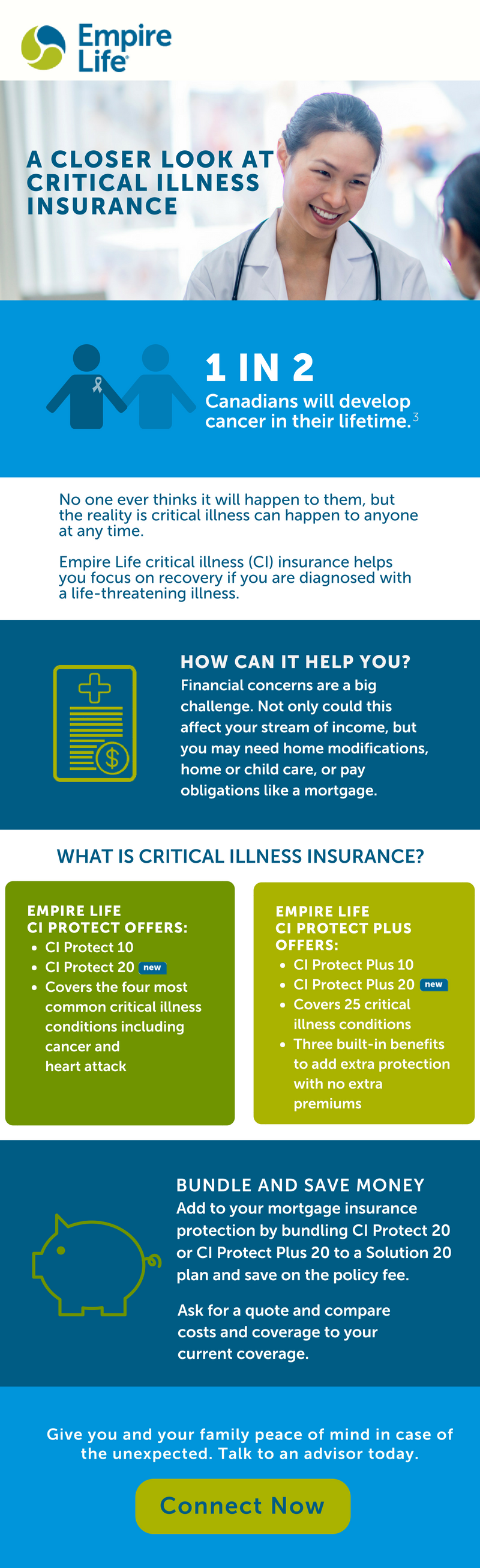 A closer look at critical illness insurance
