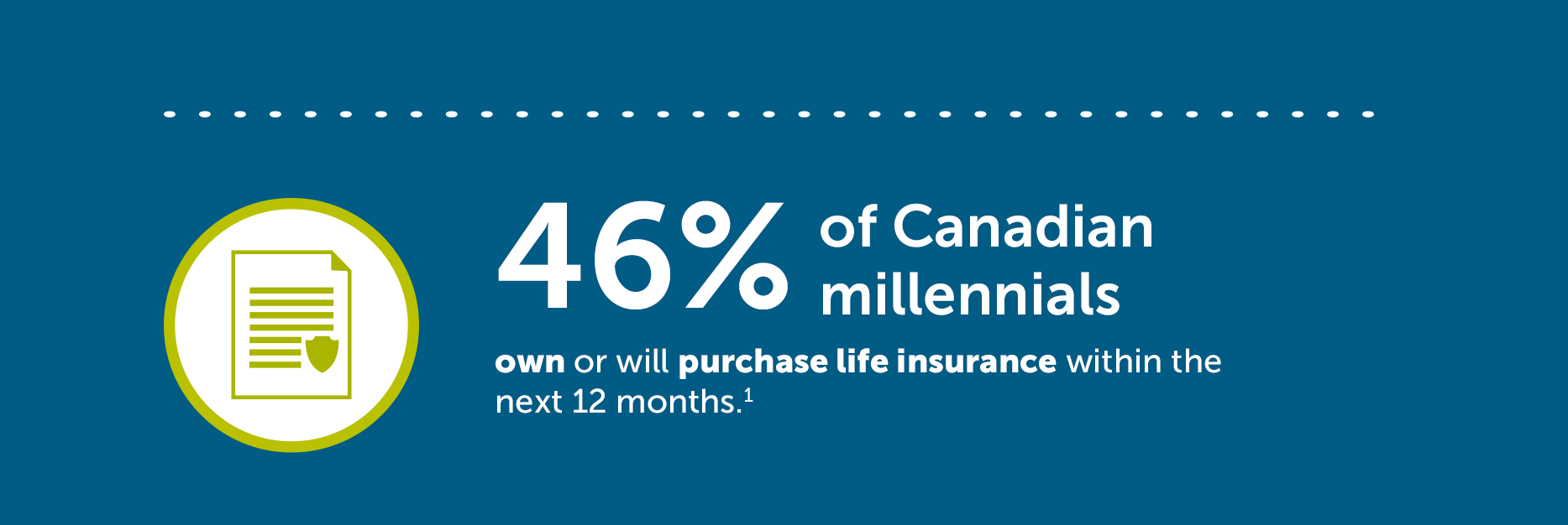Millennial Life Insurance Statistic 1