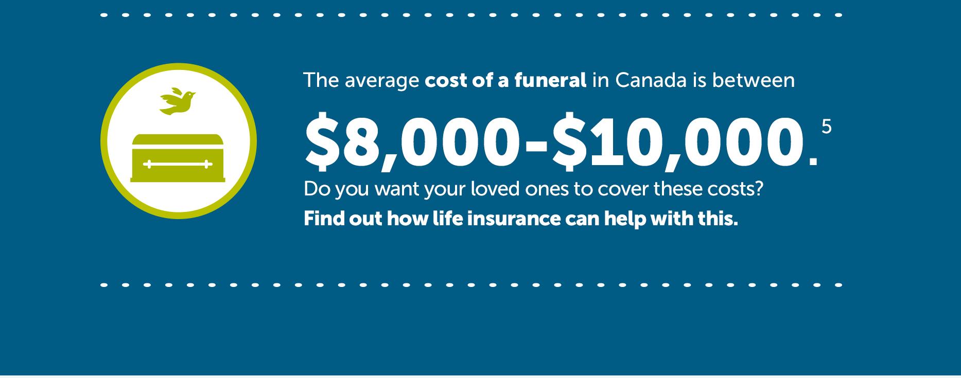 Millennial Life Insurance Statistic 3