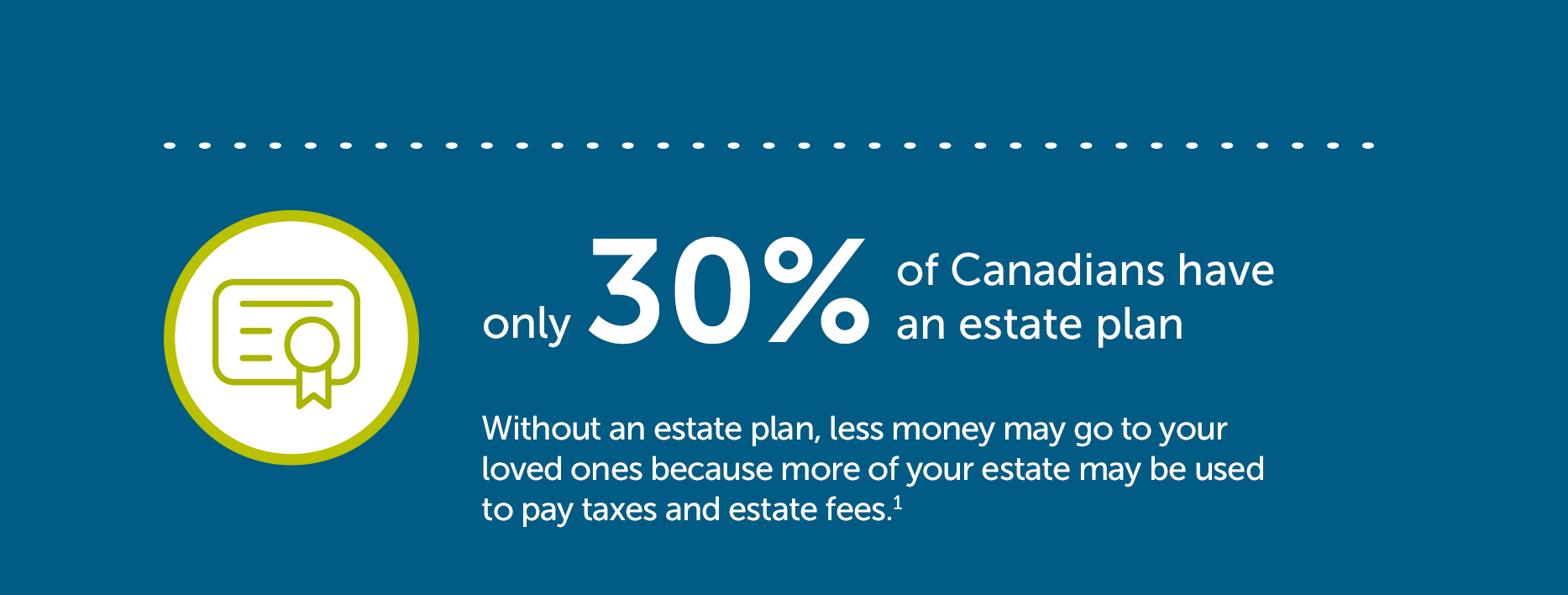 30% of Canadians have an estate plan statistic