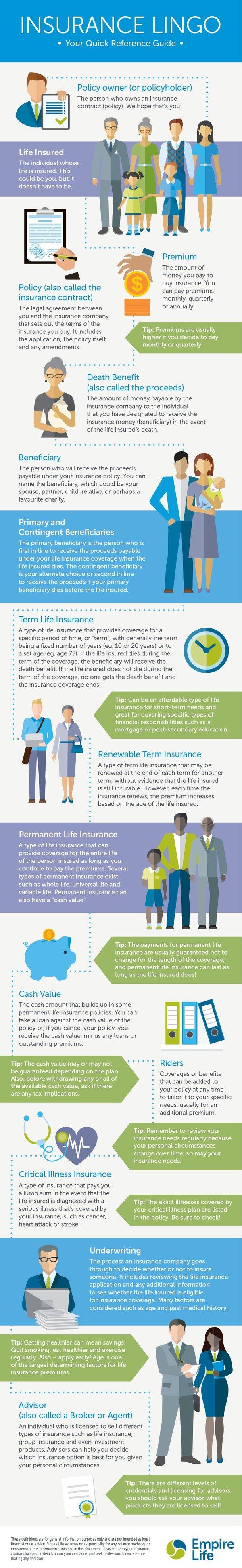 EN-InsuranceLingo-Infographic-1