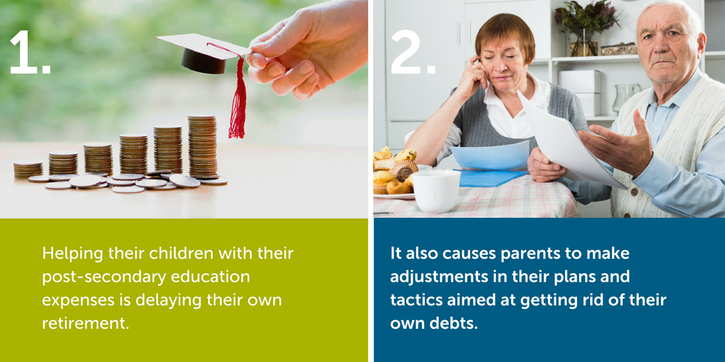 Helping their children with their post-secondary expenses