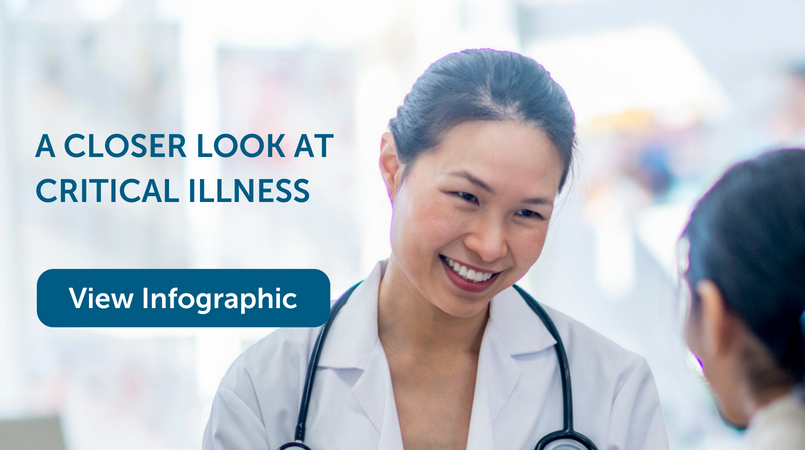 A Closer Look at Critical Illness Insurance