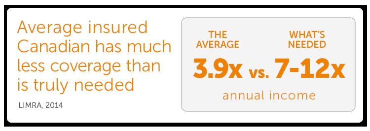 InsuranceBlog-AverageInsured-EN-1