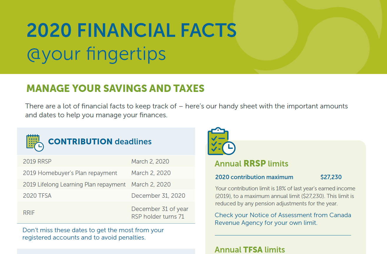 2020 Financial facts @ your fingertips