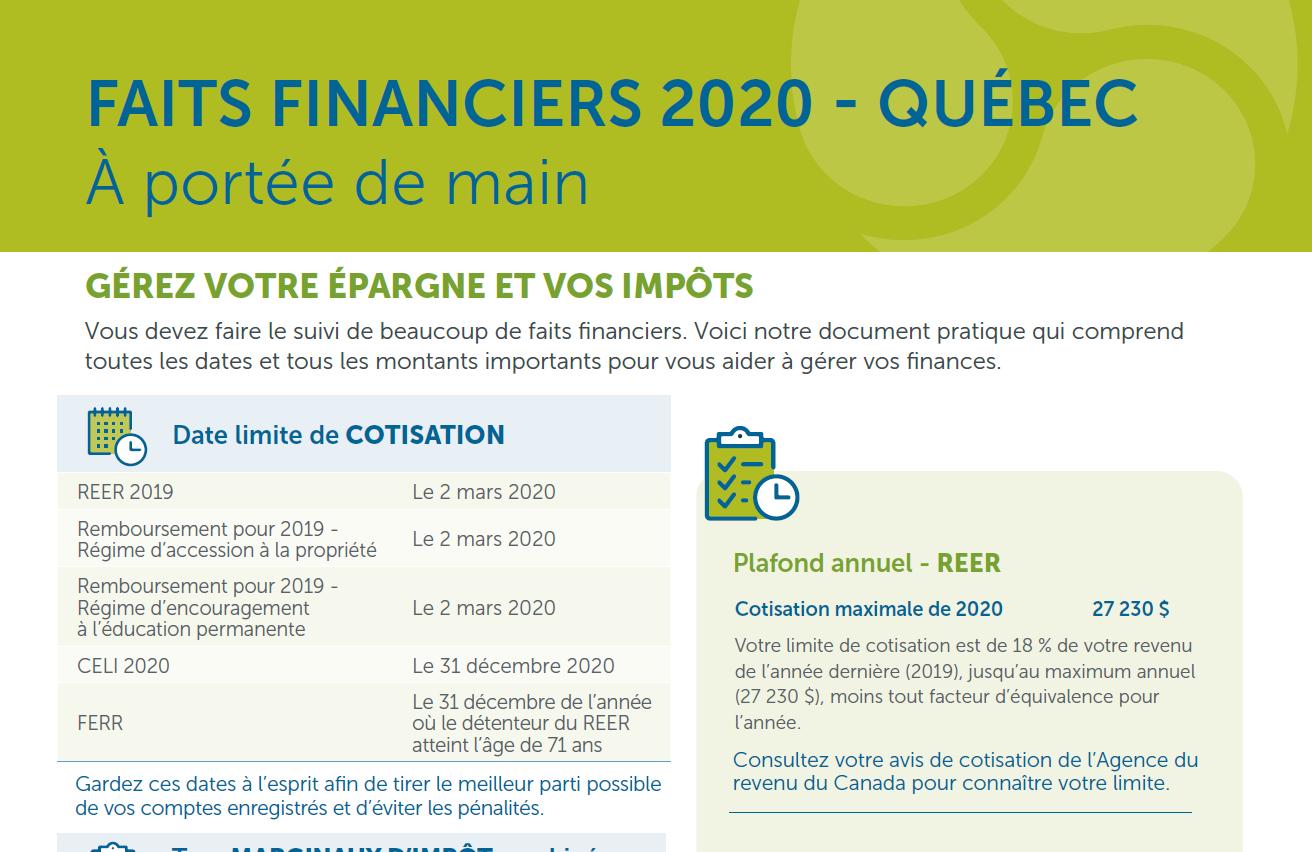 Faits financiers 2020 - Québec : à portée de main