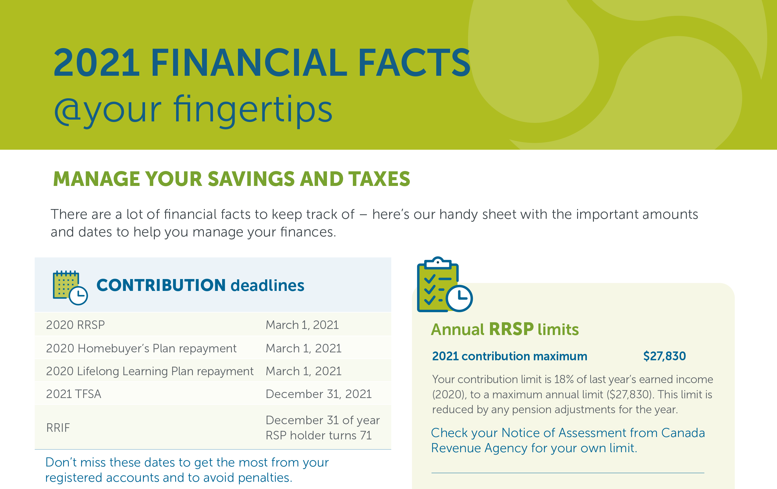 2021 Financial facts @ your fingertips