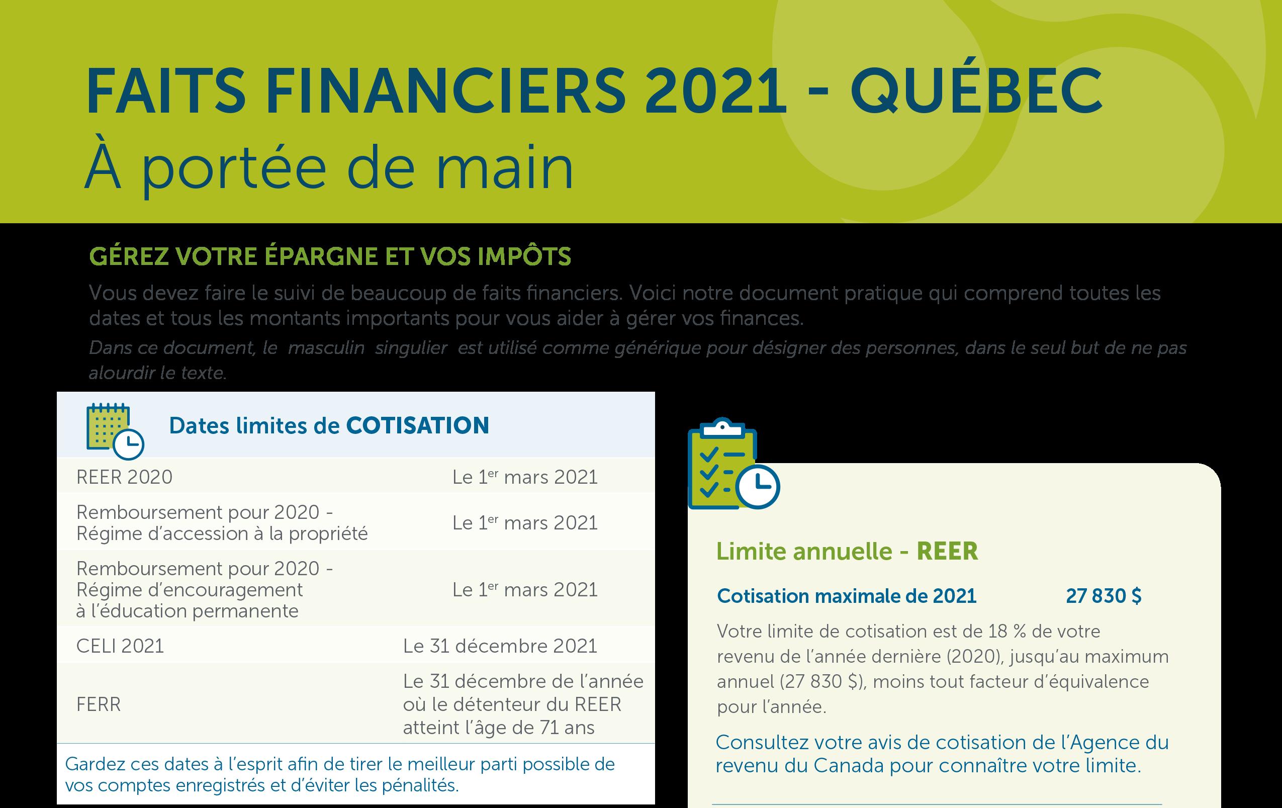 Faits financiers 2021 - Québec : à portée de main
