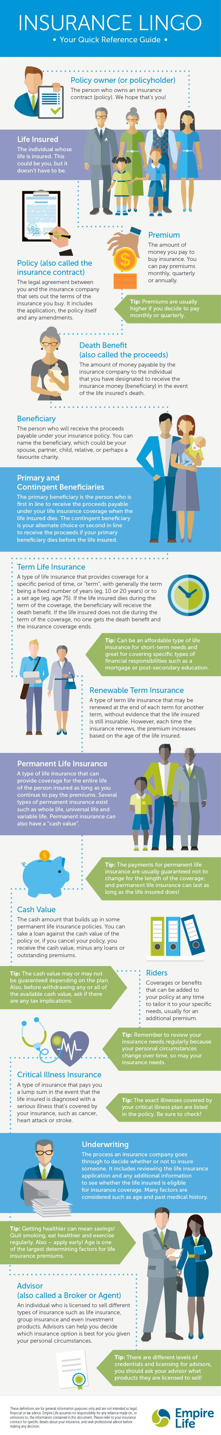 Insurance Lingo - Your Quick Reference Guide