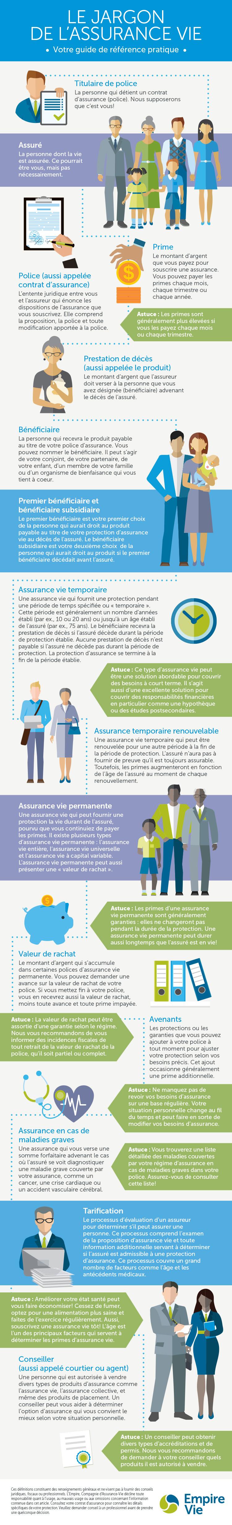 Le jargon de l'assurance vie