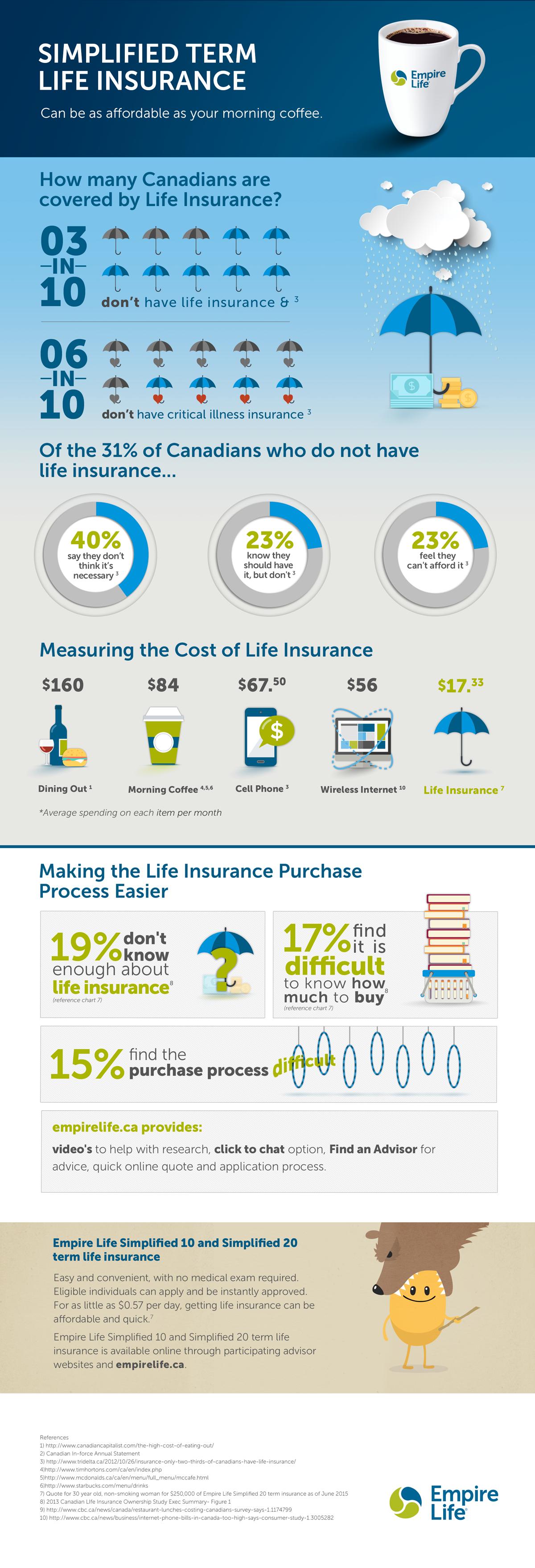 AffordabilityInfographic-EN-F