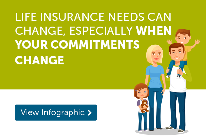 The stages of life insurance: Part II